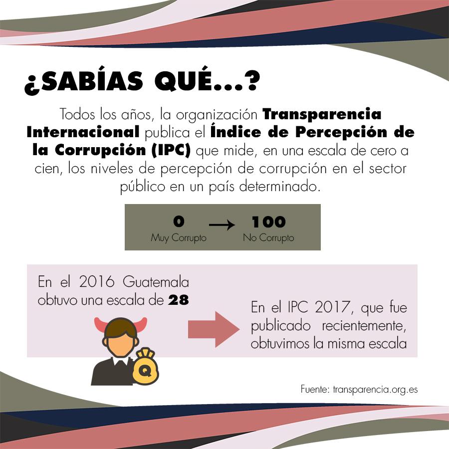 IPC Guatemala 2017