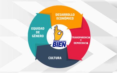 Infografía Agenda Legislativa 2020-2024
