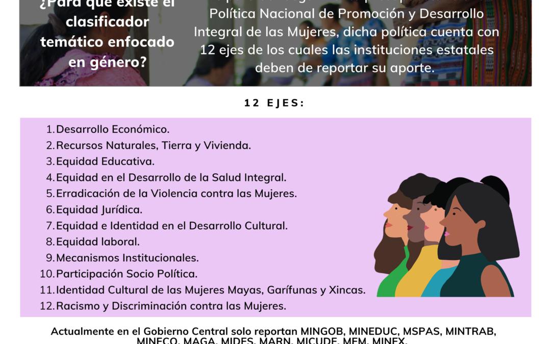 Fiscalización a la Política Nacional de Promoción y Desarrollo Integral de las Mujeres